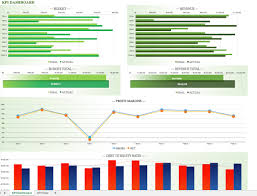 Sample Stock Portfolio Spreadsheet Free Excel Dashboard Templates Smartsheet