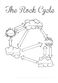 the rock cycle blank worksheet fill in as you talk about or go