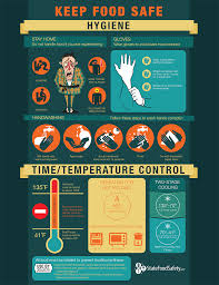 food safety temperatures poster food safety safety and food