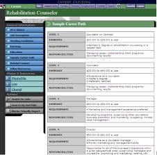 Career Cruising Resume Builder Digitial Resource Career Cruising