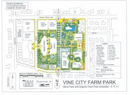 permaculture garden layout homey ideas 4 farm design plans permaculture design home array