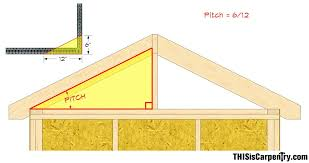 Hip And Valley Roof Calculator Common Rafter Framing Thisiscarpentry