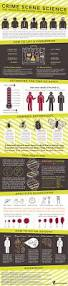 465 best infographics for writers u0026 readers images on pinterest