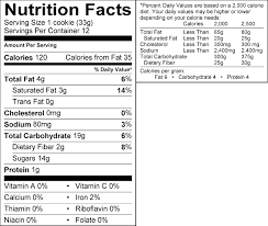 Nutrition Facts Label Worksheet Frosted Shredded Wheat Nutrition Facts U2013 Nutrition Ftempo