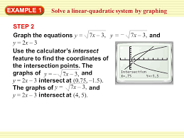 example 1 solve a linear quadratic system by graphing step 2 graph the equations y