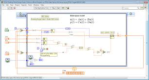move any control algorithm or simulation model to embedded fpga