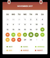 2017 thanksgiving air travel forecast