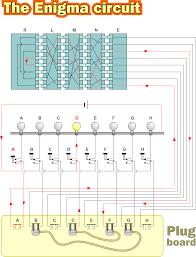 enigma the german cipher machine