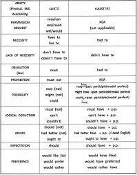 basic english worksheets pdf practical esl worksheets and