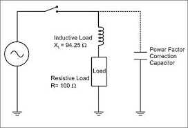 power factor for lighting load how to design better more efficient lighting systems eenews led