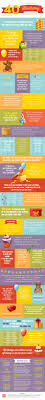birthday wishes thanksgiving the 25 best thanks for birthday wishes ideas on pinterest