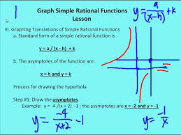 8 2 graph simple and rational functions lesson youtube