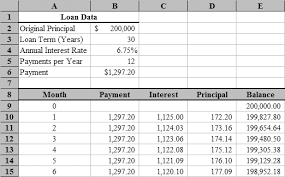 Excel Template Loan Amortization Loan Amortization With Microsoft Excel Tvmcalcs Com