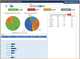 portfolio management reporting templates project portfolio management reporting templates and project