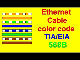 ethernet cat6 color code tia eiab wiring diagram youtube