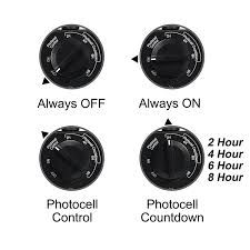 Outdoor Daily Photocell Timer 1 by Century Outdoor 24 Hour Timer With Photocell Light Sensor