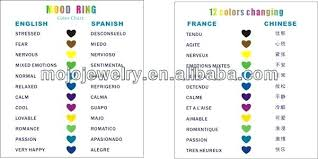 mood ring color chart meanings best mood rings mood jewelry colors and meanings mood necklace meaning new mood