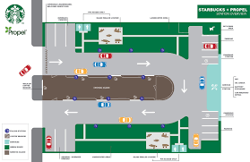 gas station floor plans starbucks propel s a r i t a