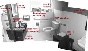 Bathroom Necessities Office Bathrooms As Key Indicators Of Team Culture Adaptive Path