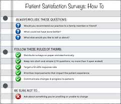 how to use patient surveys to improve performance