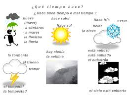 what the weather like spanish