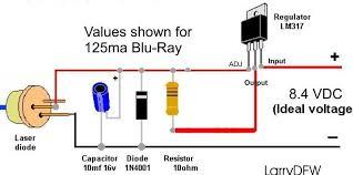resistors laser pointers