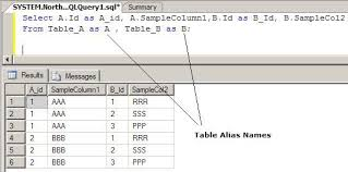 Joining Tables In Sql Understanding Table Joins Using Sql Codeproject