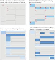 Grid Layout Guide | design grids for web pages web style guide 3