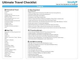 traveling checklist images Vacation planning checklist kays makehauk co jpg