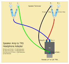 Diy Speaker Box Schematics Robinettebox