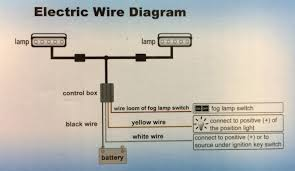 Electrical And Lighting Diagrams U2013 Electrical Fitting In House Dolgular Com