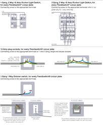 sensor light wiring diagram australia efcaviation com