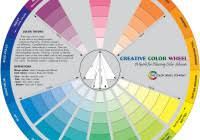cool interior paint color wheel home design wonderfull gallery at