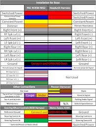 dodge wiring diagram color abbreviations toyota vacuum diagrams