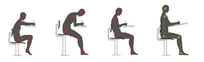 postura corretta scrivania postura corretta al computer o alla scrivania frassiflex