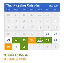 the cheapest days to fly for thanksgiving cheapair