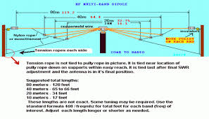 40 meters to feet antenna info