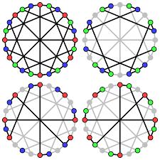 acyclic coloring wikipedia