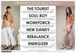 trendzoom catwalk menswear trend direction ss 2017 trends 551137