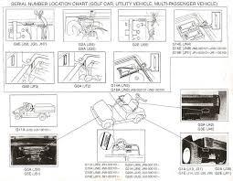 yamaha golf cart serial number locator u0027s yamaha forums