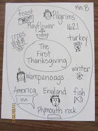 286 best prek thanksgiving nutrition images on