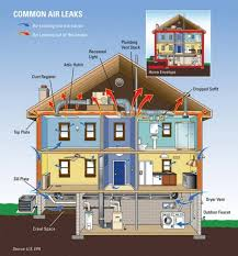 eco friendly house plans uncategorized cool how to build an eco friendly house cheap