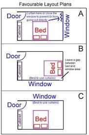 Fengshui Bedroom Layout Feng Shui Windows Bedroom Placement Functionalities Net