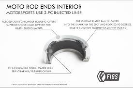 lexus sc300 lowering kit mega arm essential kit for lowering is300 2gs sc430 jzx110