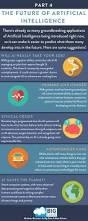 best 25 ai intelligence artificielle ideas on pinterest