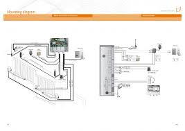 catalog brosura solutii pentru porti usi de garaj elixo 1300