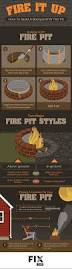 How To Build A Backyard Fire It Up How To Build A Backyard Diy Fire Pit Infographic