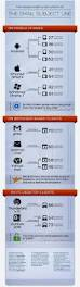 Business Email System 77 best email marketing images on pinterest social media