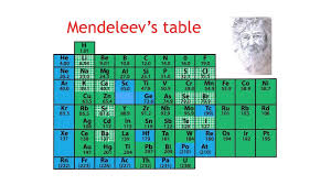 Royal Society Of Chemistry Periodic Table Father Of Periodic Table
