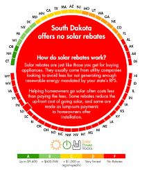 south dakota solar power for your house rebates tax credits